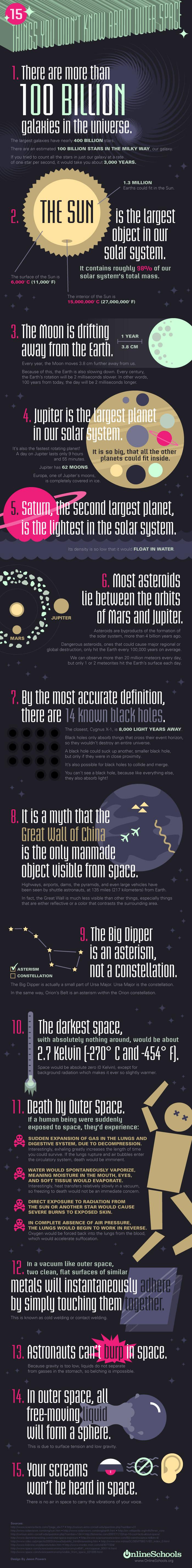 15 lucruri interesante despre spatiul cosmic