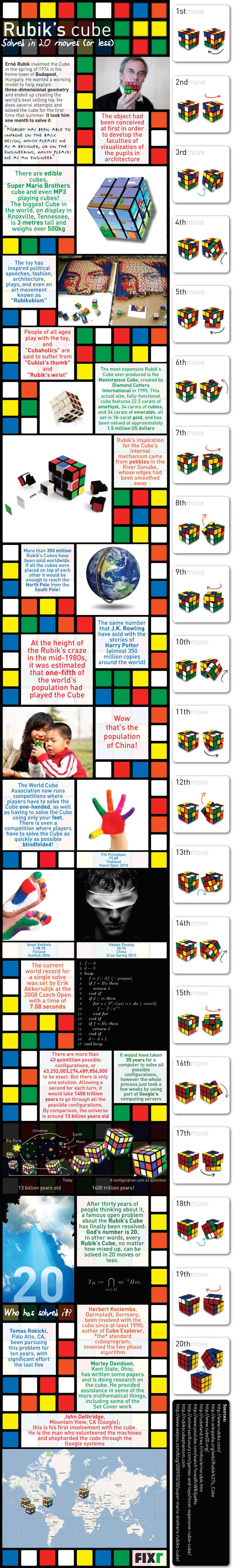 Cum rezolvi cubul lui Rubik