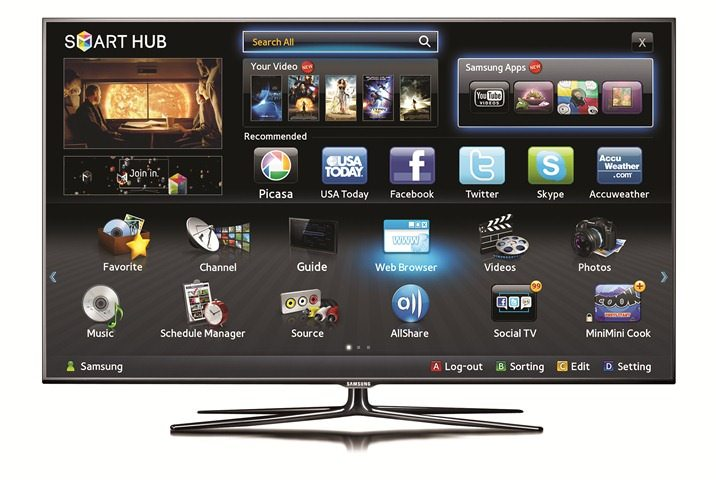 Am câştigat un Samsung Smart TV
