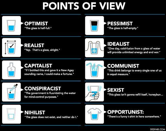 Amuzant puncte de vedere