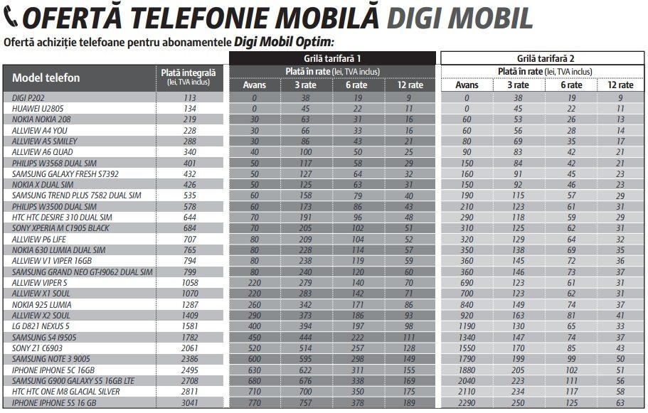 De ce da Digi telefoane ieftine si bune in rate