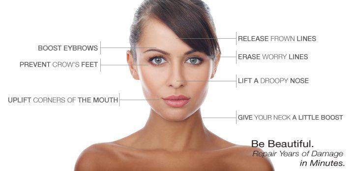 Nu mai confundati Botox cu marirea buzelor