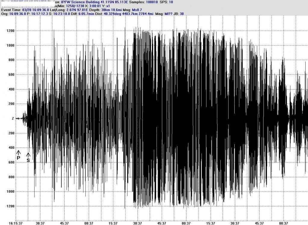 Ce faci in caz de cutremur