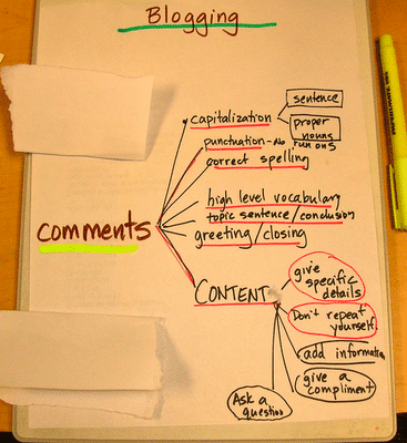 Comentarii blog