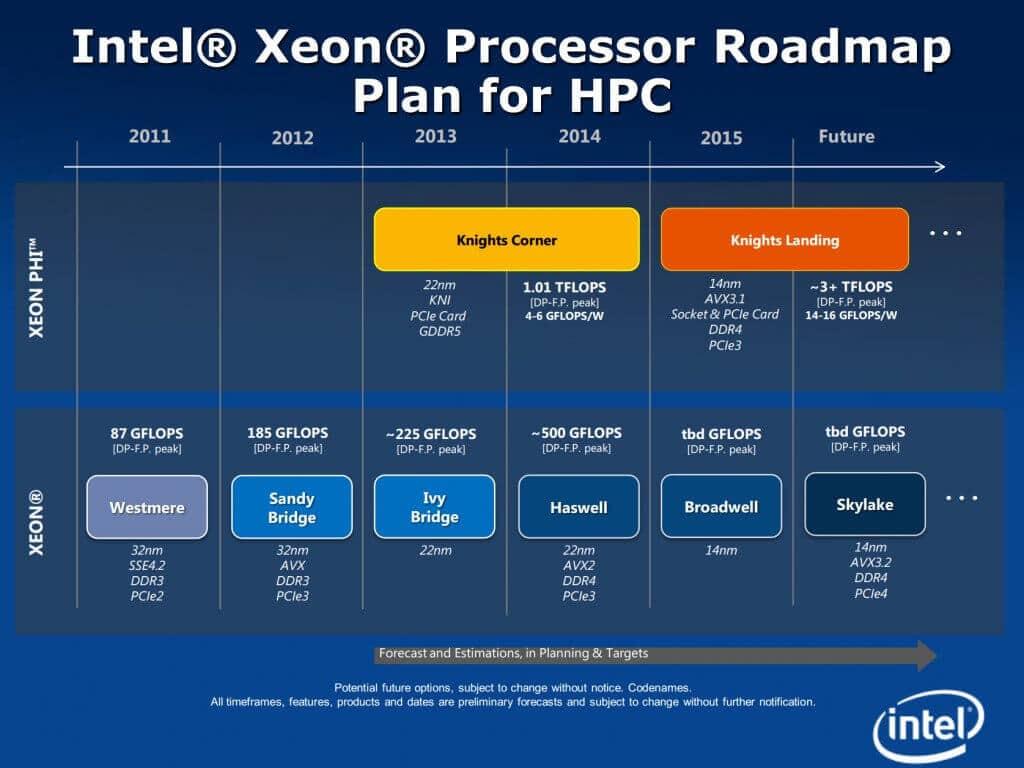 Astept noua generatie de procesoare pentru laptopuri