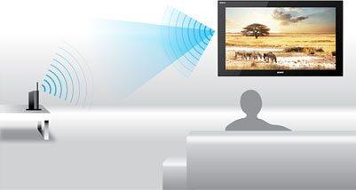 Întrebare: cum pot avea semnal video wireless la TV?