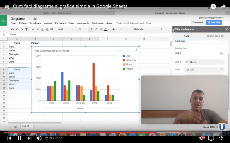 Cum faci diagrame si grafice simple in Google Sheets