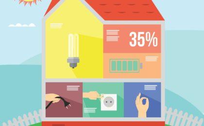 certificat energetic intrebari