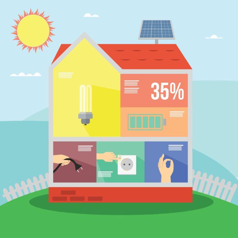 5 întrebări frecvente despre certificatul energetic